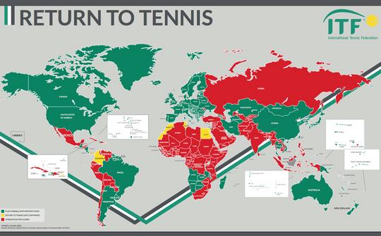 世界のテニスはどこまで戻って来たかを発表【NOBU TENNIS BLOG】